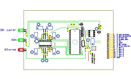 3CTRLIM, drawing by Amedeo Valoroso, limitatore di momento, limitatore di area, sistema di controllo per sollevatori per gallerie