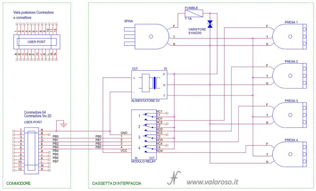Albero di Natale schema interfaccia Commodore 64 user port spine prese relay, controllo carichi, domotica, controllo prese, comando luci, comando luci albero di Natale con il Commodore 64