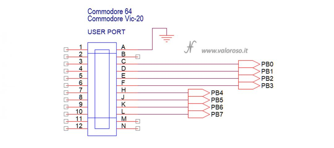 Commodore 64 Vic-20 user port, schema, collegamenti, uscite PB0-PB7