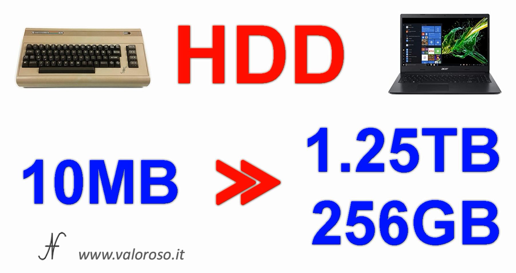 Commodore Vs PC moderno, confronto capacità HDD hard disk SSD, MByte, TByte