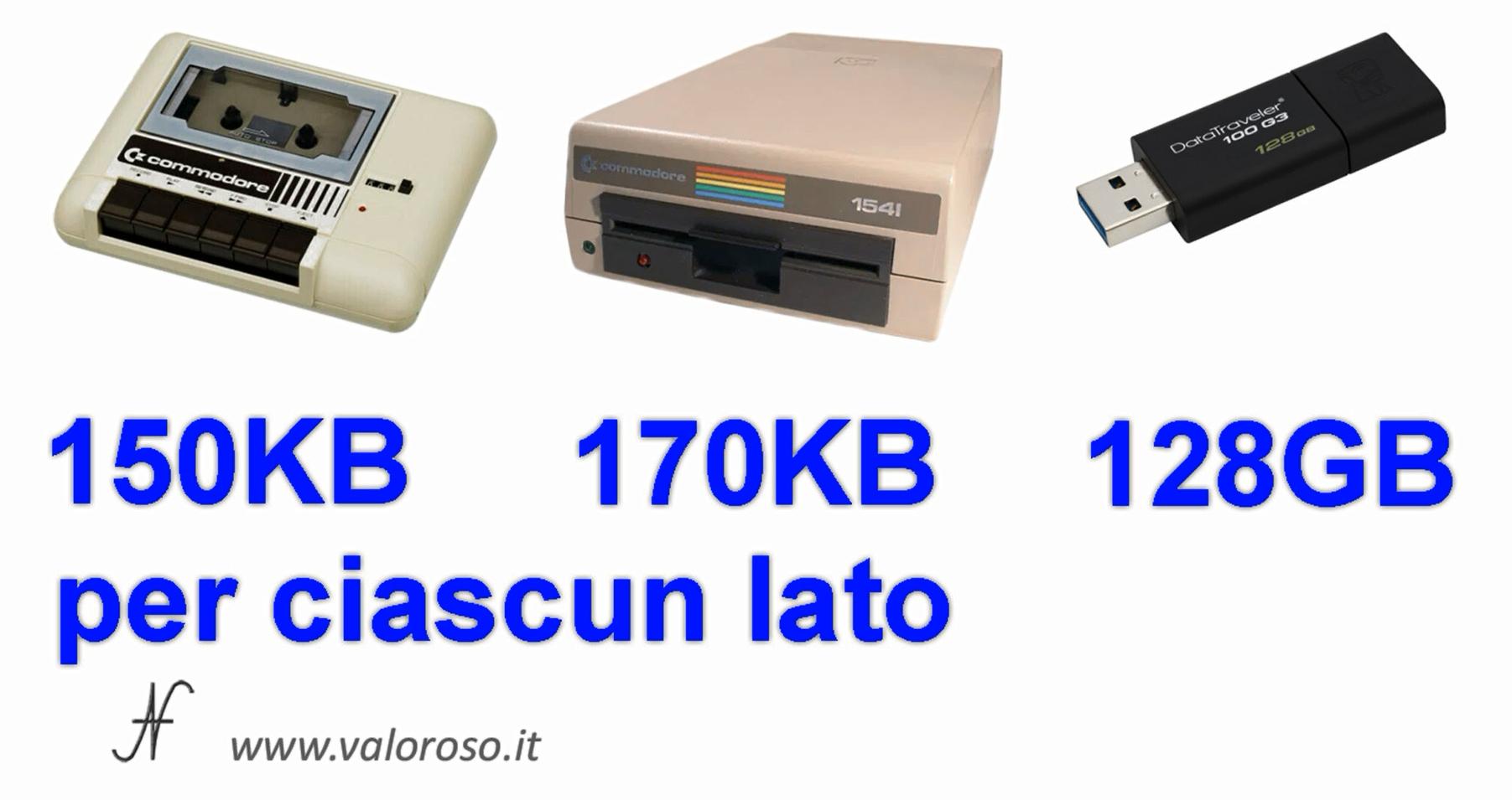 Commodore Vs PC moderno, confronto capacità, datassette, pendrive USB3, floppy disk drive 1541