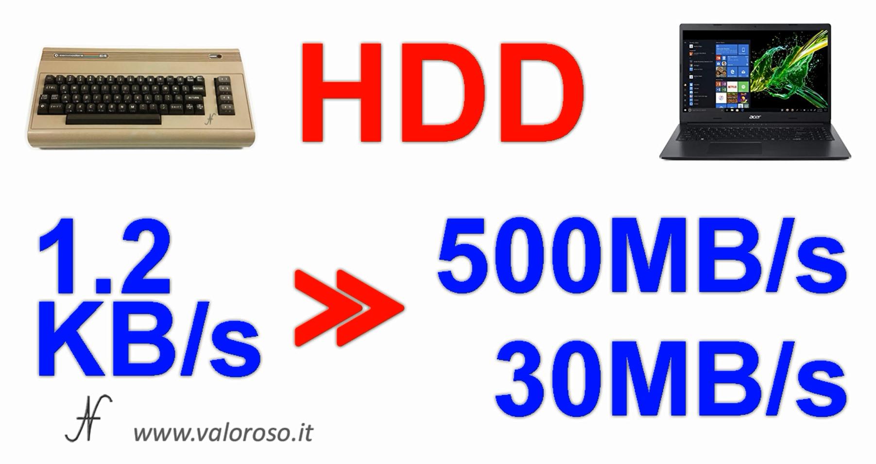 Commodore Vs PC moderno, confronto velocita HDD hard disk SSD
