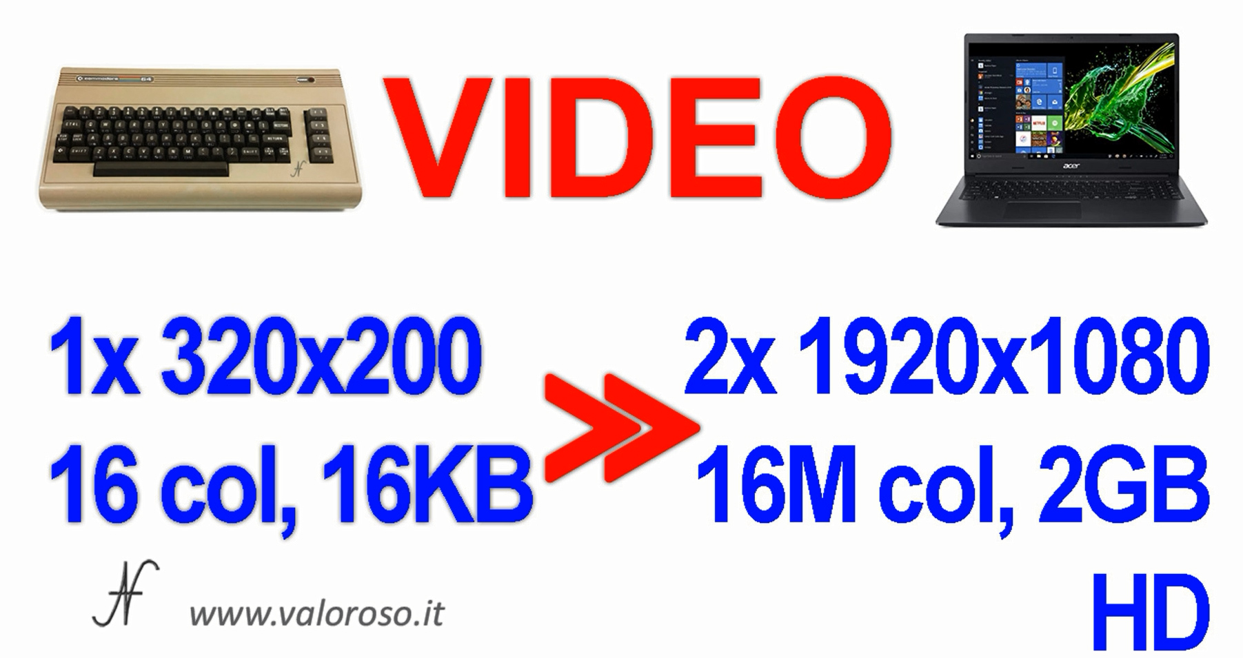 Commodore Vs PC moderno, paragone VIC II, scheda video HD