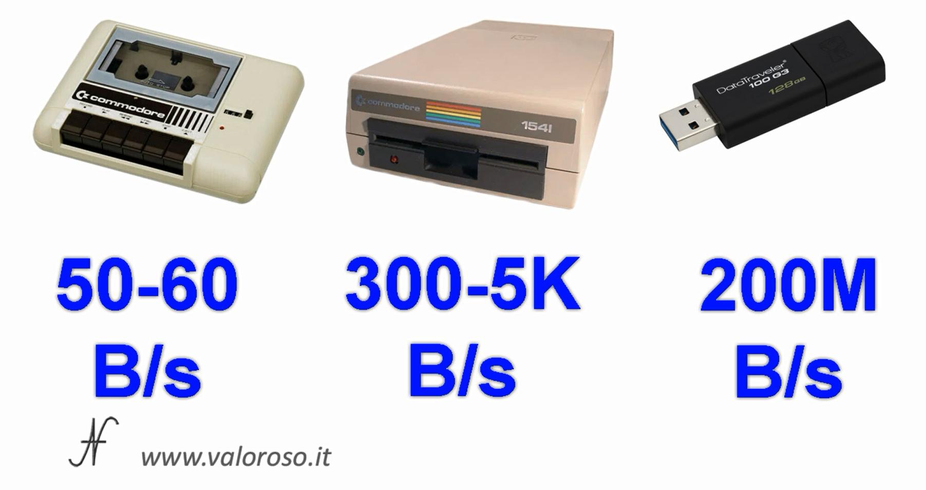 Commodore Vs PC moderno, paragone velocità, datassette, pendrive USB3, floppy disk drive 1541