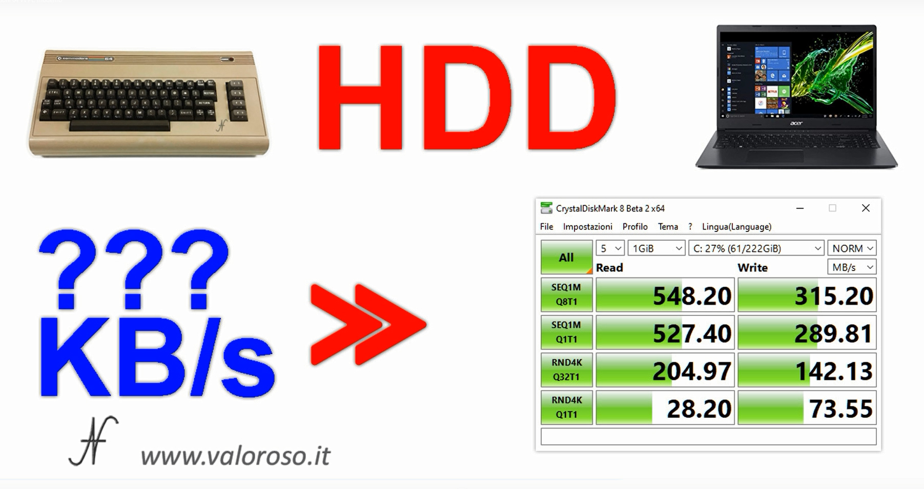 Commodore Vs PC moderno, paragone velocita trasferimento dati HDD hard disk SSD, KB/s, MB/s