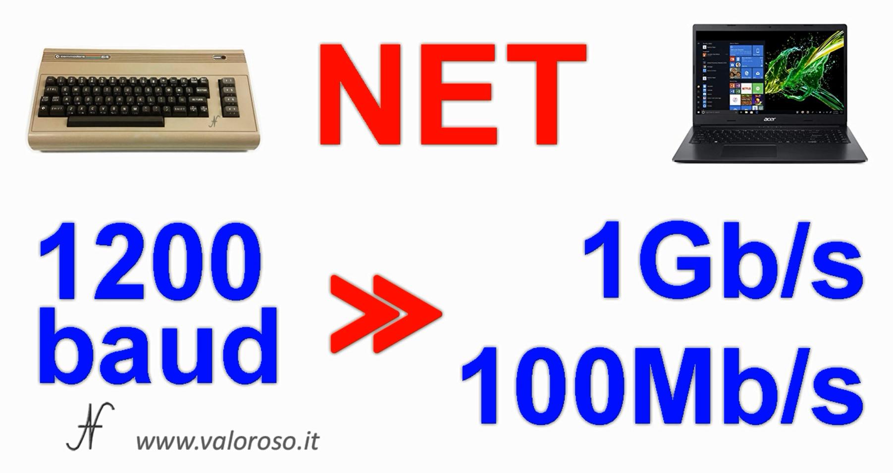 Commodore Vs PC moderno, paragone velocità modem, internet, trasferimento dati, baud, bit al secondo