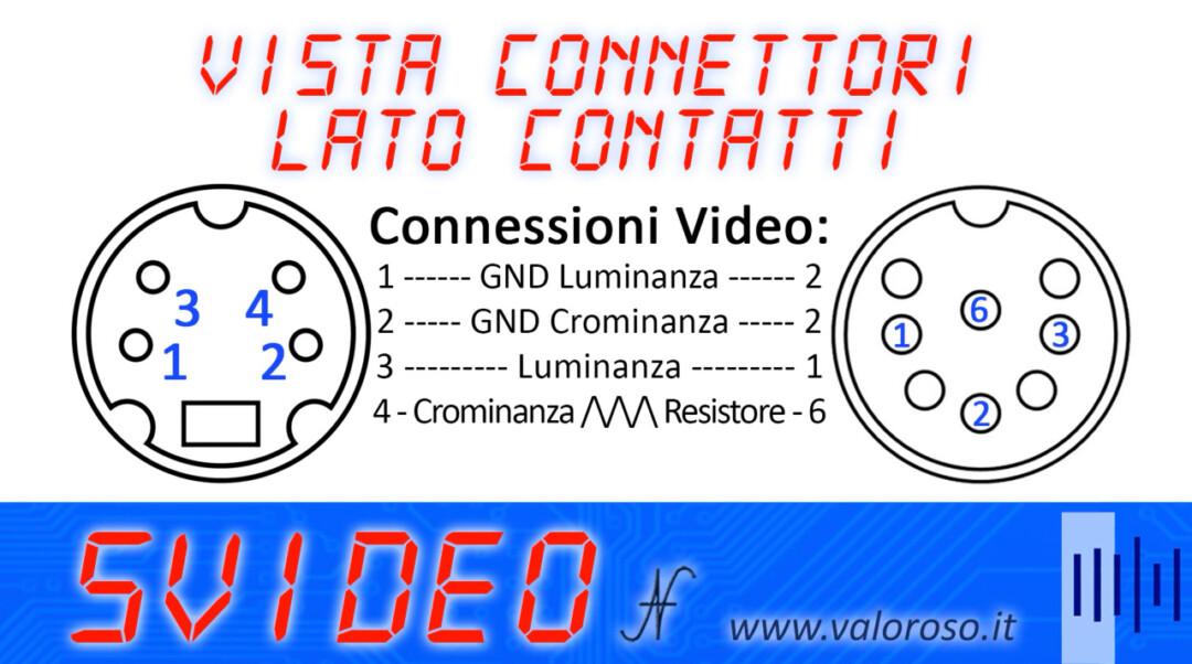 Connettore video dietro al Commodore 64 16 128 pinout schema connessioni collegamenti SVideo S-Video luminanza crominanza lato contatti, luma chroma Y V YUV. Cavo S-Video per migliorare la qualità delle immagini del Commodore.