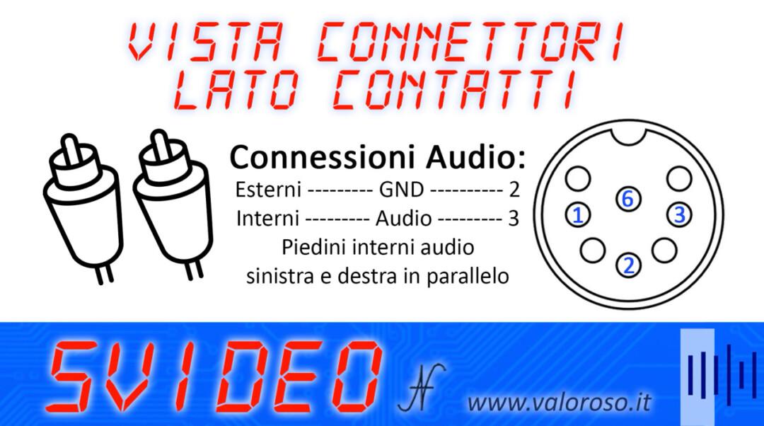 Connettore video dietro al Commodore 64 16 128 pinout schema connessioni collegamenti audio lato contatti. Cavo S-Video per migliorare la qualità delle immagini del Commodore.