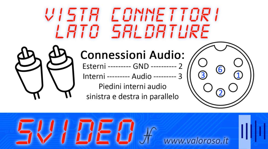 Connettore video dietro al Commodore 64 16 128 pinout schema connessioni collegamenti audio saldature. Cavo S-Video per migliorare la qualità delle immagini del Commodore.