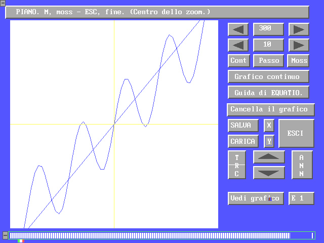 EQUATIO, math graphing software, Amedeo Valoroso, mathematical, graph, graphing, drawing, sine, cosine