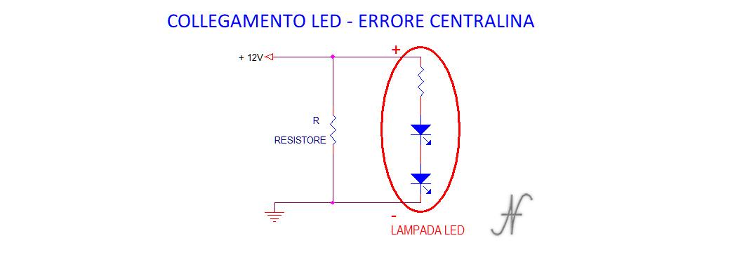 Lampadina a LED, automobili, Amedeo Valoroso, luci posizione, retromarcia, canbus, errore della centralina