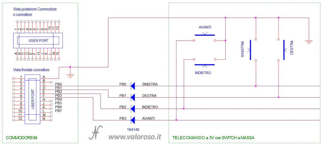Macchina radiocomandata dal Commodore 64, schema elettrico fili collegamento user port, diodo, switch, macchina RC
