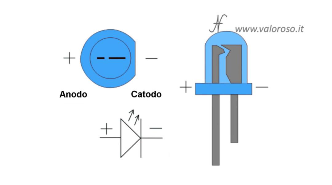 Silicon diode polarity Anode Cathode